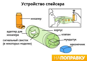 Устройство спейсера_рус.jpg